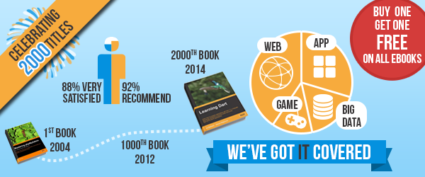 2000th-Book-Home-Page-Banner