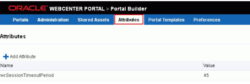 TechArtifact | ADF & Java Blog
